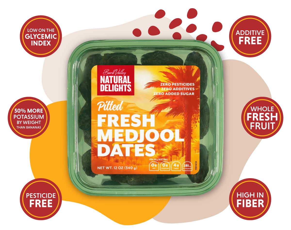ND_Date-Nutrtion_Graphic-without-title
